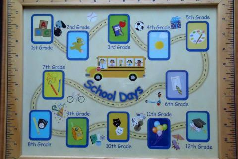 School Days Photo Frame Grades 1-12 Photo