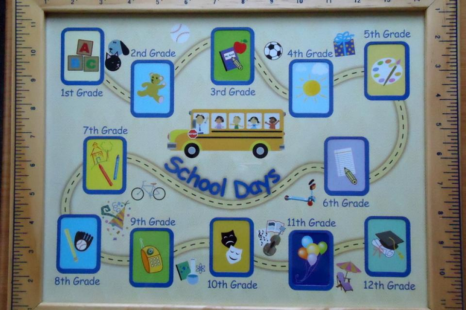 School Days Photo Frame Grades 1-12 Large Photo